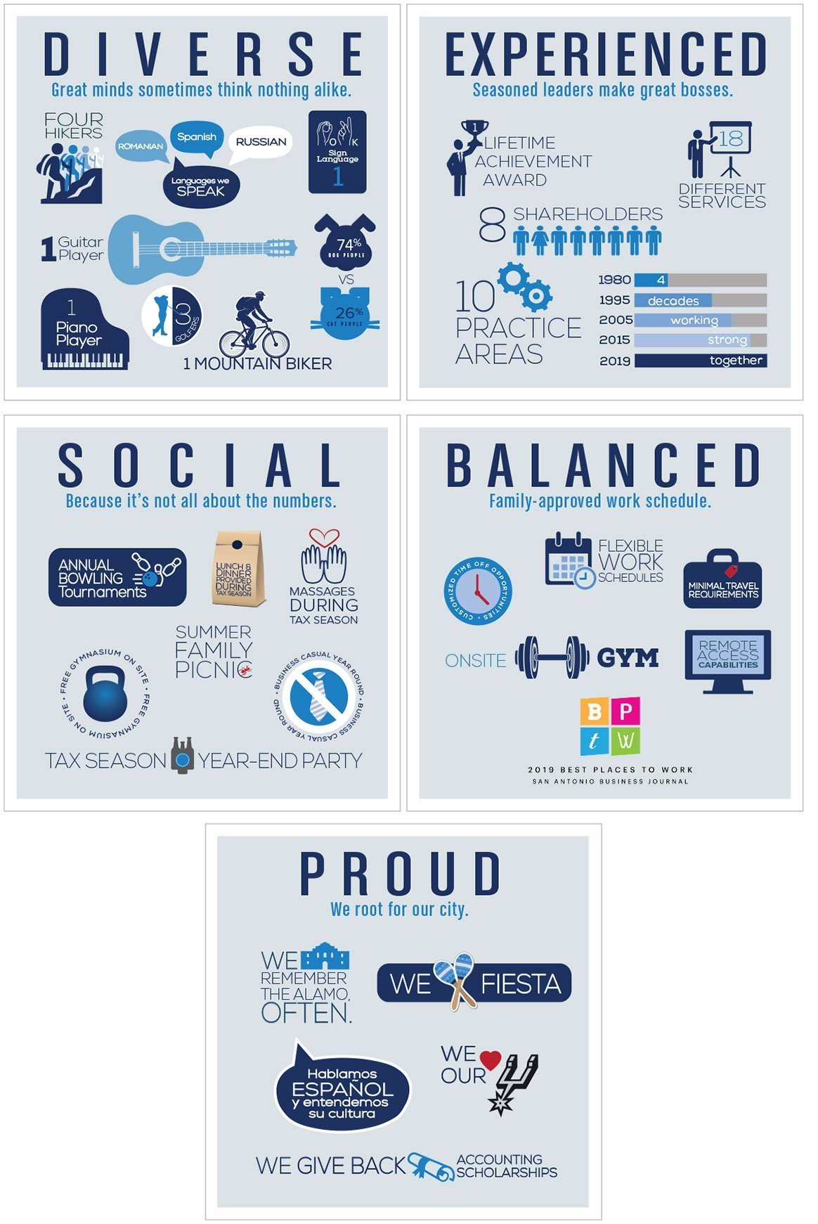 SSACPA Careers Infographic