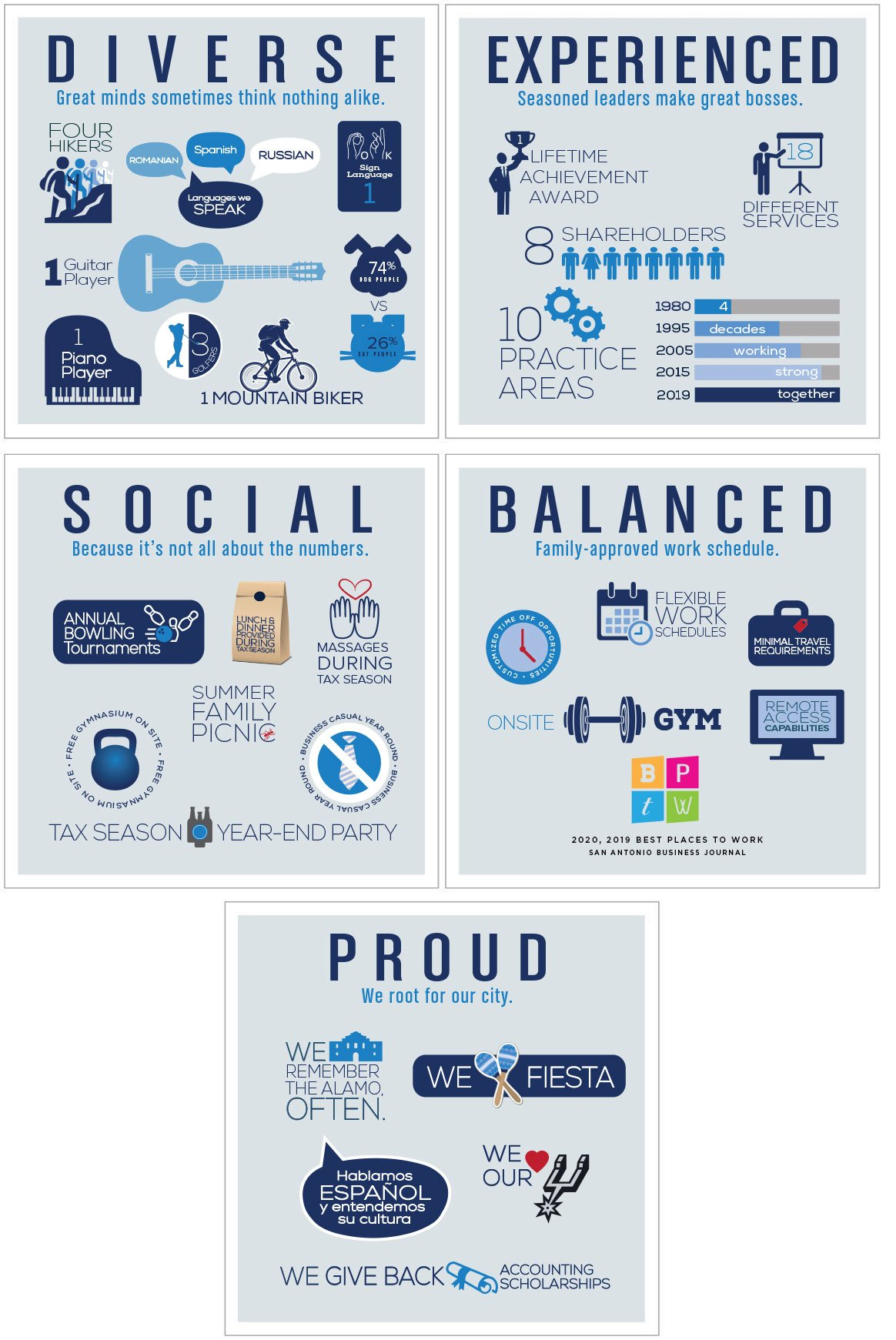 Accounting Career Infographic 2020